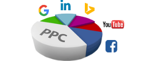 Search Engine marketing Services, internet marketing, Pay per click services in Kuwait