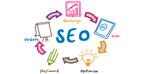 Best Search Engine Optimization Services and Digital Marketing Agency in Kuwait
